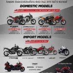 Honda BigBike กับข้อเสนอสุดแรง แซงทุกบูทในงาน Motor Expo 2016