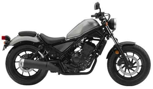 Honda-Rebel-300-ราคา