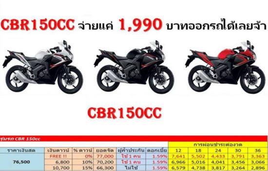 ตาราง ราคาผ่อน Honda CBR 150R